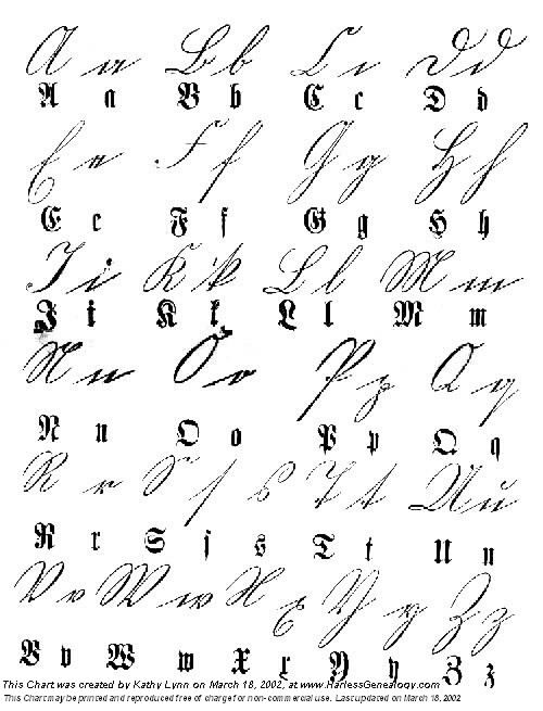 Information on French Script Handwriting